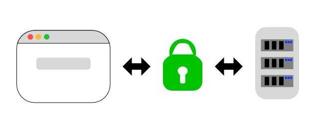 Was bedeutet SSL und warum steht ein Schloss vor der Internetadresse