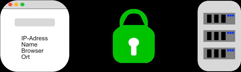DSGVO-Datenschutzgrundverordnung